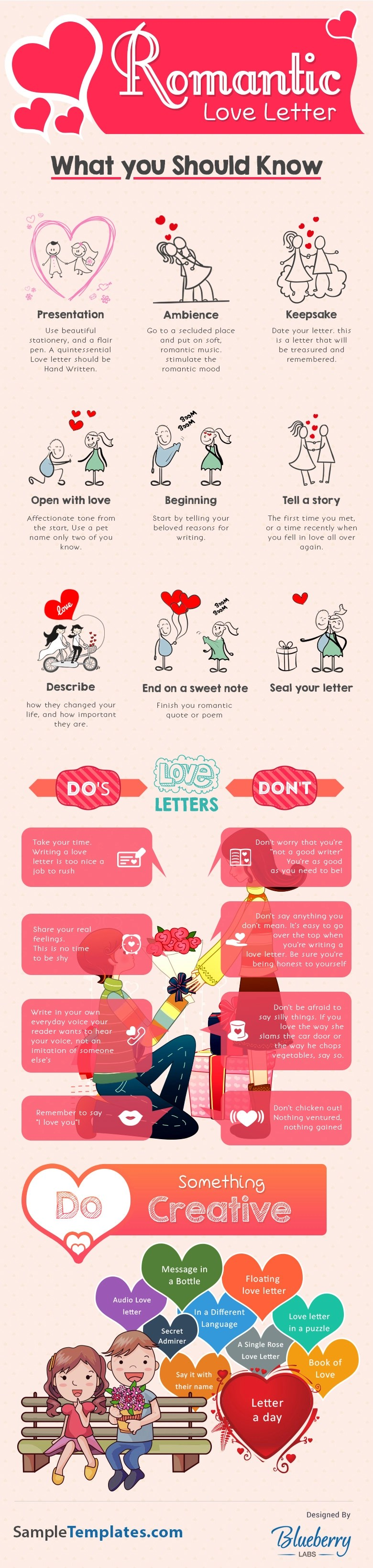 Romantic Love Letter – What you should know