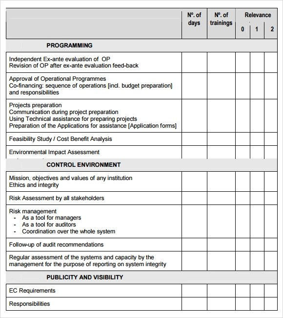 needs assessment template word