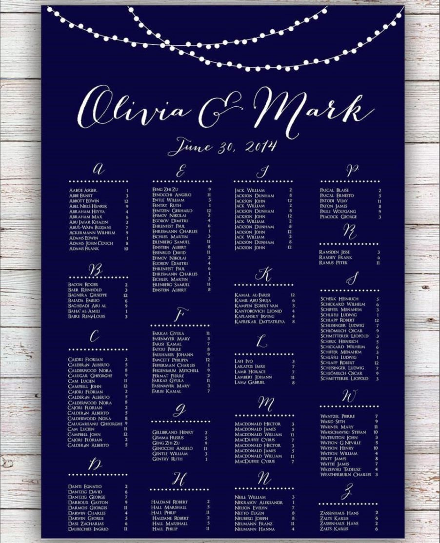 Free Wedding Seating Chart Poster Template SampleTemplatess SampleTemplatess