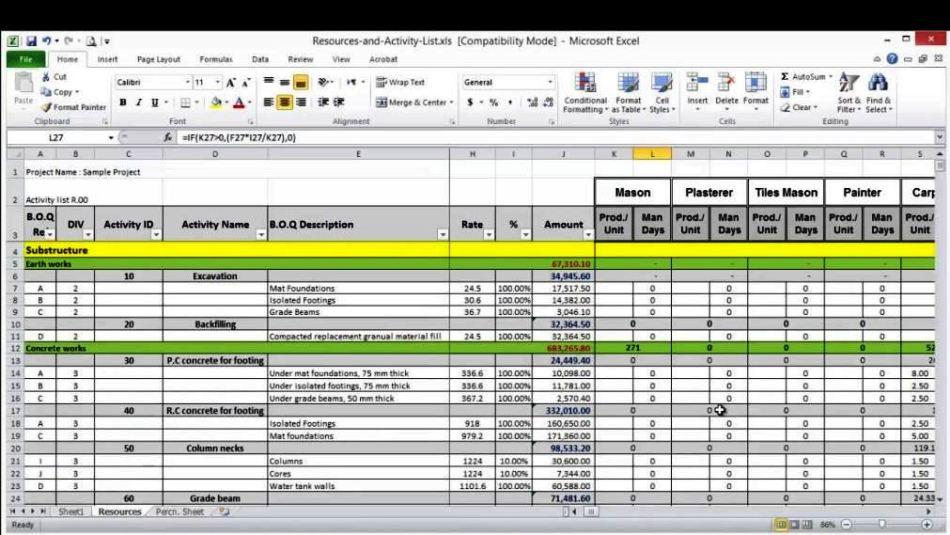 forecasting budget template