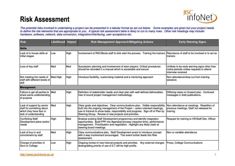 Risk Assessment Template School Trip