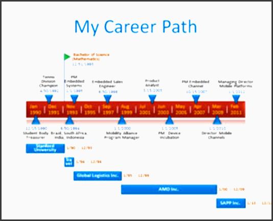 9 Career Planning Checklist Layout SampleTemplatess