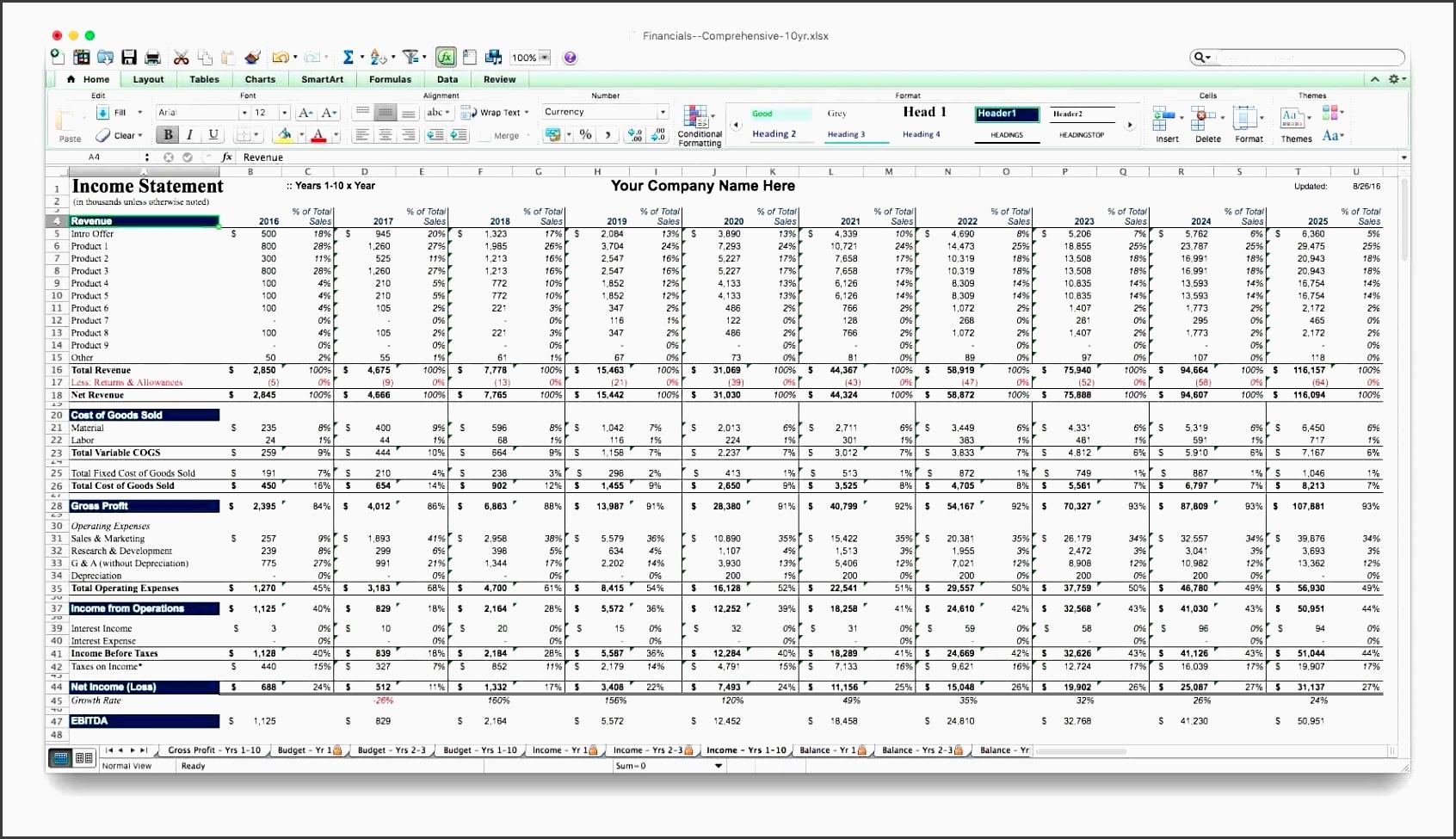 5 Estate Planning Checklist Layout