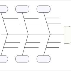 Blank Fishbone Diagram Template For Excel Set Up Croquet Court 5 Format - Sampletemplatess