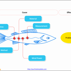 Free Fishbone Diagram Template Word Microsoft Office Timeline 7 Ishikawa In Powerpoint