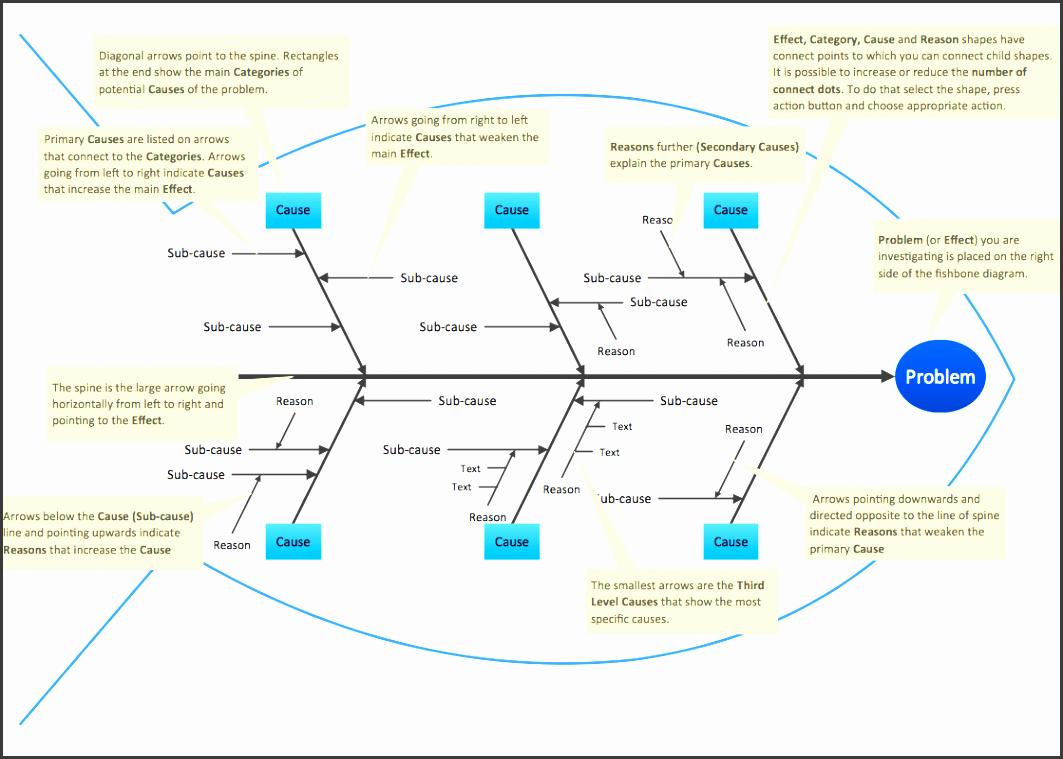hepatic fishbone diagram lab values hydrologic water cycle ishikawa template powerpoint pasoevolistco info graphic generator ge quiet power 3