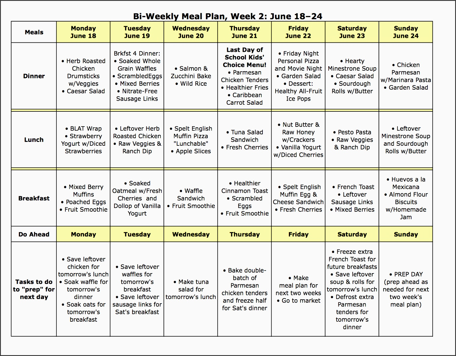 6 Personal Monthly Meal Planner