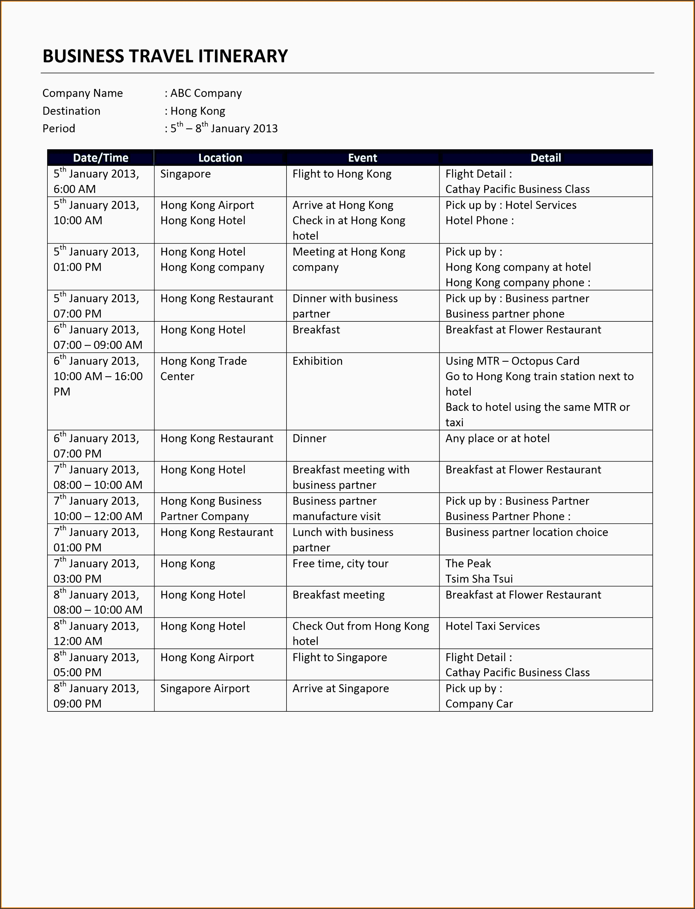 8 Vacation Itinerary Planner Template