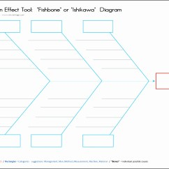 Root Cause Analysis Fishbone Diagram Example Dodge Dart Stereo Wiring 7 Template Sampletemplatess