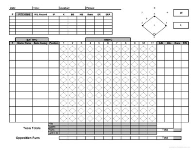 Printable baseball stat sheets Trials Ireland