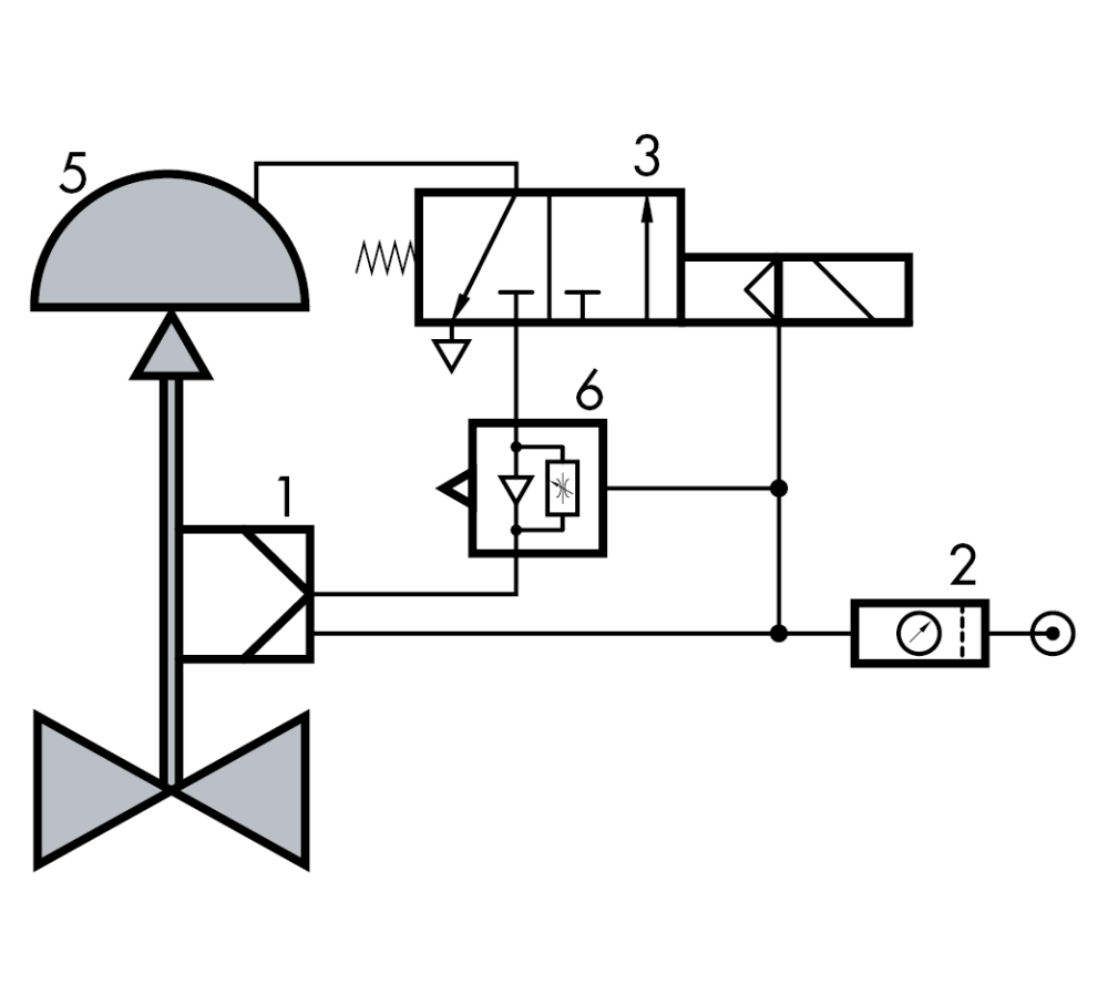 medium resolution of in combination with a solenoid valve