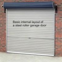Gliderol Roller Shutter Garage Doors