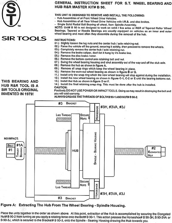 Sir Tools Special Service Tools