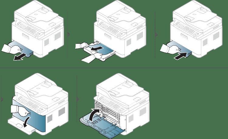 Résolution des bourrages papier