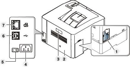 סקירה כללית של המכשיר