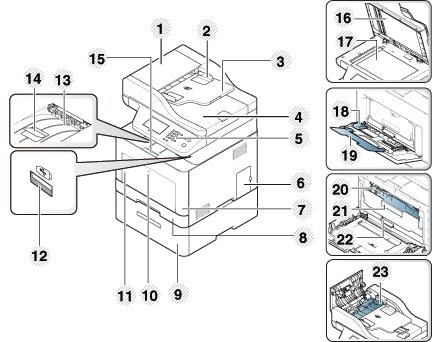 Descrição geral do equipamento