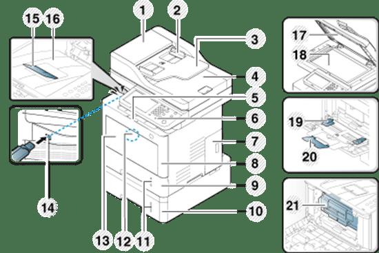 Descripción general de al impresora