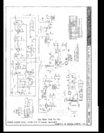 Schematic Only manual for HARMAN-KARDON F500X SAMS # 1345