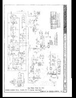 Schematic Only manual for HARMAN-KARDON F500X SAMS # 1345