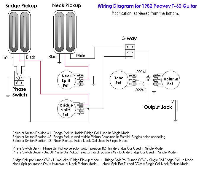 wiring diagram peavey raptor plus product wiring diagrams u2022 rh havisproductions co peavey electric guitar wiring diagram Squier Guitar Wiring Diagrams