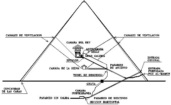 MODERN EVALUATION OF THE GREAT PYRAMID (YOU TUBE