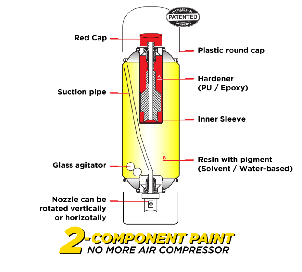 medium resolution of 2 component paint no more air compressor 2k in a can