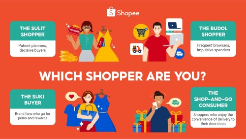 Shopee 7.7 Mid-Year Sale