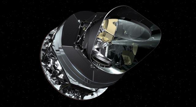 Planck telescope