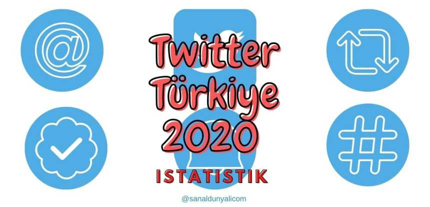 Twitter Türkiye 2020 Enler istatistiği