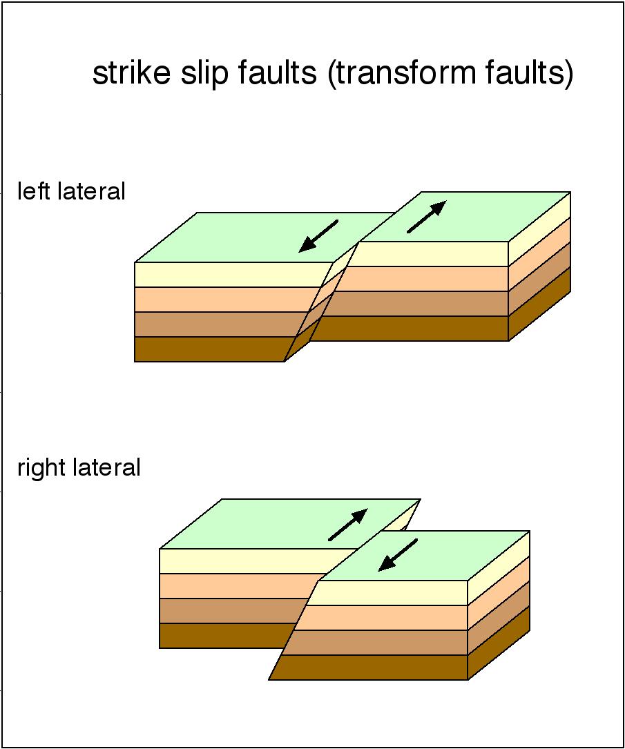 hight resolution of coast range san andrea fault diagram