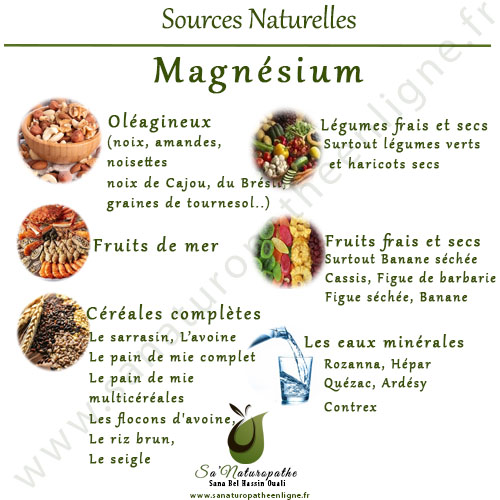 source naturelle de magnésium