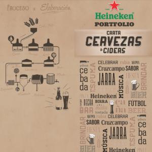 carta de cervezas Heineken