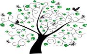 వారాల ఆనంద్ హైకూలు-4