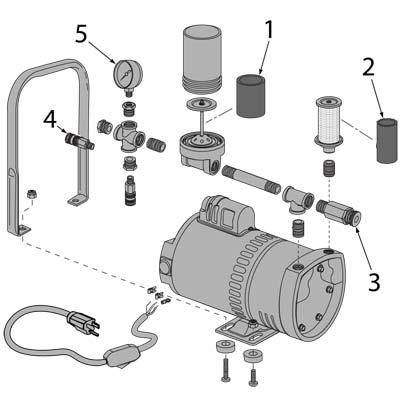 RPB Model 06-100 3/4 HP Electric Powered Ambient Air Pump
