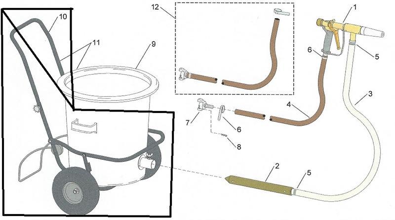 Clemco Model Part #25591 Cart Assembly For Power Gun