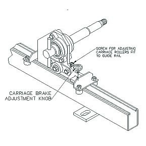 RGC Wall Mount HydraSaw Wall Guide Kit For Professional