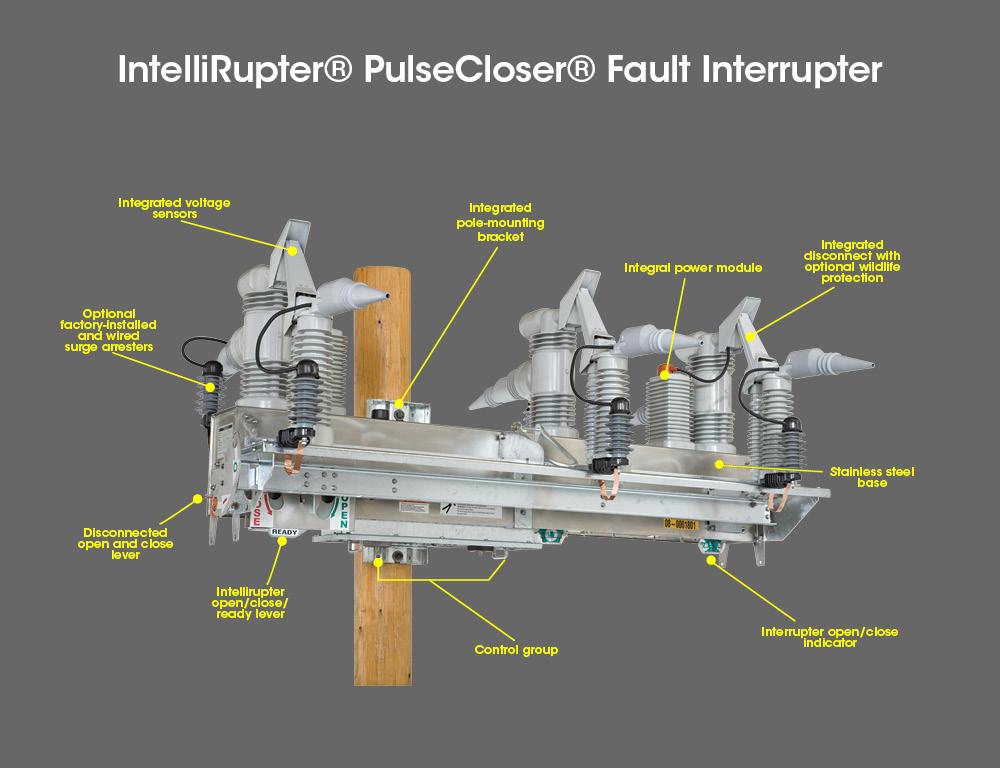 3 Phase Circuit Diagram Intellirupter 174 Pulsecloser 174 Fault Interrupter