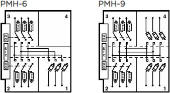 PMH Pad-Mounted Gear