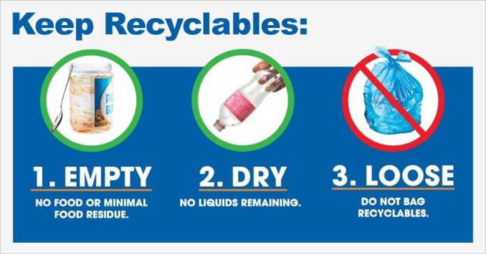 Keep recyclables empty, dry and loose.