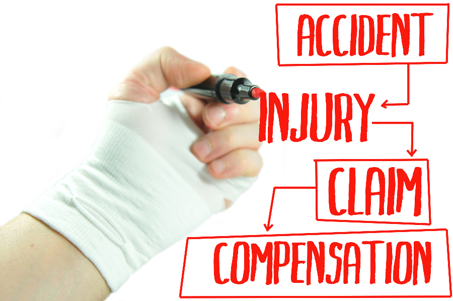 What to Know About the Car Accident Injury Claim Process - Sand Law PLLC - North Dakota Car Accident Attorneys