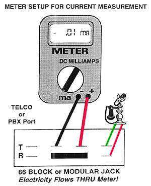 This is how you would wire your meter to read Loop Current