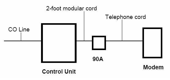 90A Attenuator