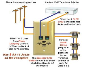 TKM6 Transfer Switches from the Tele Experts at