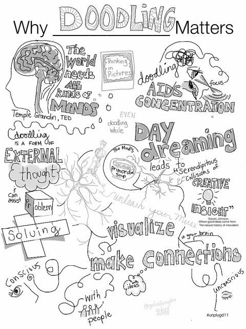 Why Doodling matters de la educadora Giulia Forsythe