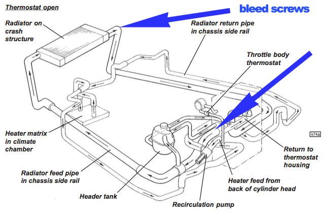 Lotus Elise Maintenance, Oil Change Tutorial