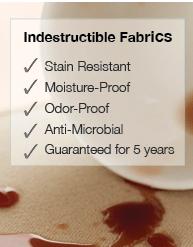 Slobproof list of product benefits