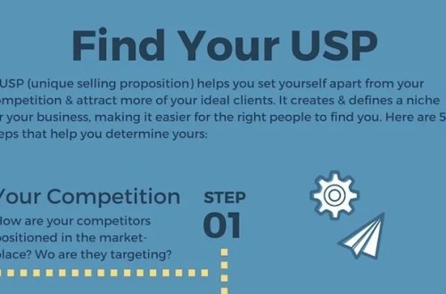 Define Your USP in 5 Steps for Your Small Business [Infographic]