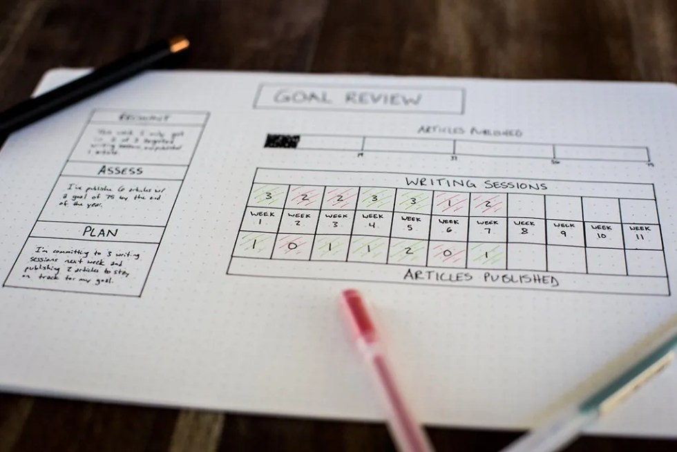 6-month-review-tracking-your-small-business-progress