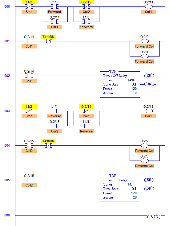Lead Lag Pump Control Wiring Diagram Plc Program To Drive Motor In Forward And Reverse