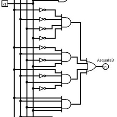 8 Bit Magnitude Comparator Logic Diagram Wiring For Immersion Heater Thermostat Plc Program To Implement 2-bit - Sanfoundry